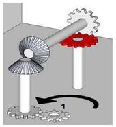 Question 2 cogwheel