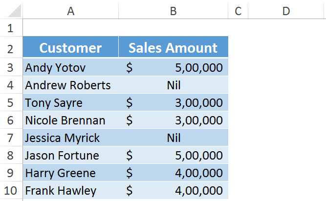 Excel with sales data of various customers