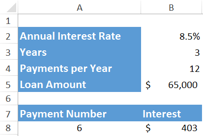 Question on Loan Amortization