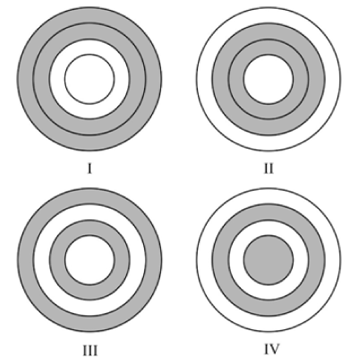 Four round shapes