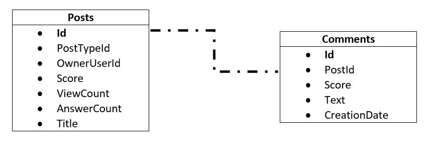 MS SQL Image 1